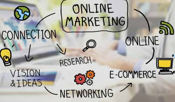 The Complete Beginner's Guide to Online Marketing